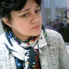 Sandra Jimena felhasználói profilja