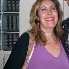 Leonor Maria User Profile