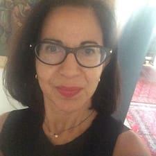 Profil korisnika Maria-Ines