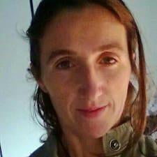 Profil Pengguna Linda