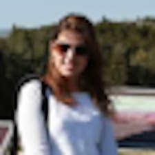 Profil korisnika Poliana