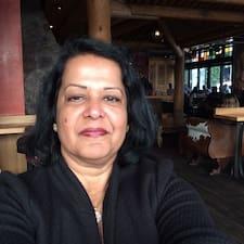 Manjula User Profile