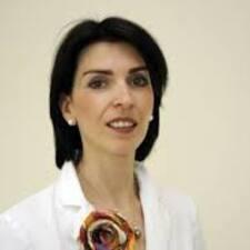 Profil korisnika Lijana