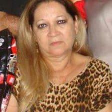 Maristela User Profile
