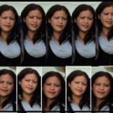 Profil utilisateur de Norma M