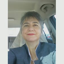 Sylvia - Uživatelský profil