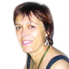 Profil korisnika Claudie