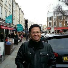 Rizwan Profile ng User