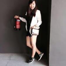 Профиль пользователя Chaoxin