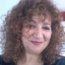 Fatima Brukerprofil