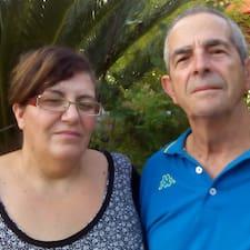 โพรไฟล์ผู้ใช้ Famiglia Canzilla