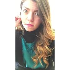 Ivonne - Profil Użytkownika