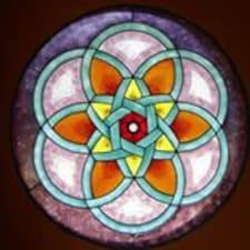 Mandala คือเจ้าของที่พัก