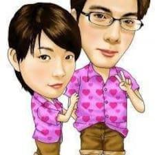 Nutzerprofil von 彥男