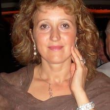Profil utilisateur de Ljiljana