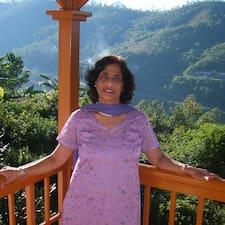 Sushma - Profil Użytkownika