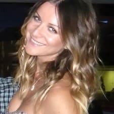 Profil utilisateur de Andjelka