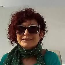 Profil utilisateur de Myrta