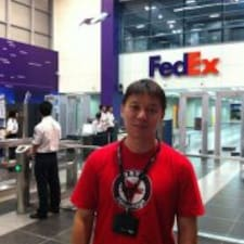 Профиль пользователя Woraphong