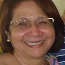 Profil utilisateur de Joanita