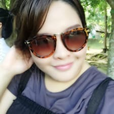 Profil utilisateur de Charuwan