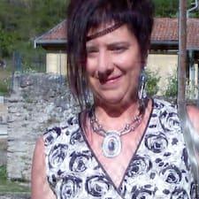 Profil utilisateur de ABADIE Martine