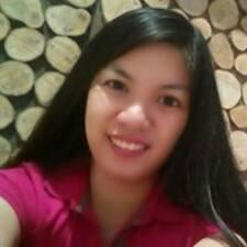 Mielyne User Profile