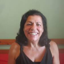 Profil utilisateur de Kyproula (Kay)