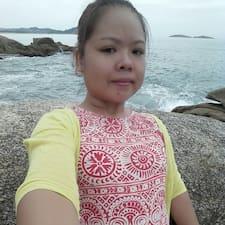 Gloriafang User Profile