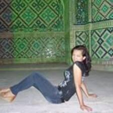 Profil korisnika Aynur