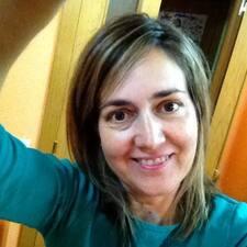Chelo felhasználói profilja