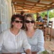 Profil korisnika Marie-Luise Caroline