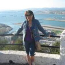 Loreta User Profile