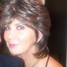 Profil utilisateur de Martha Lucia