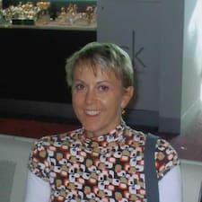 Профіль користувача Brigitte