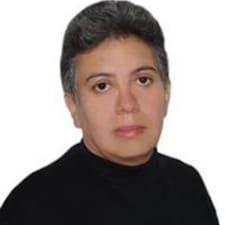 Luz Alba User Profile