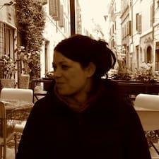 Migena Brukerprofil