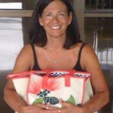 Cindy Brugerprofil