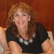 Soledad Brukerprofil