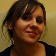 Aneta - Profil Użytkownika
