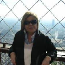 Profil korisnika Luisa Fernanda