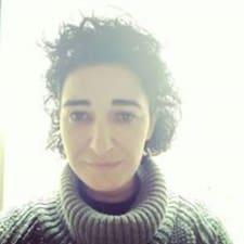 Profil korisnika Itsaso