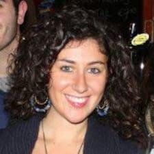 Marzia User Profile