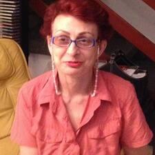 Profil korisnika Sorana