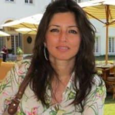 Devika User Profile