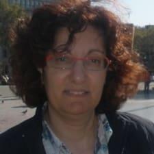 Профиль пользователя María Asunción