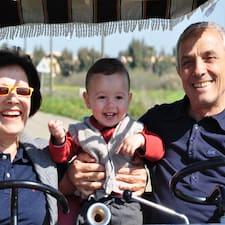 Francesco & Maria User Profile