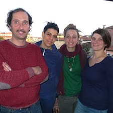 Armina, Masa, Zora And Claudio User Profile