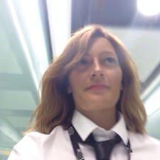 Profil korisnika Margareta