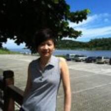 Chia-Ni - Profil Użytkownika